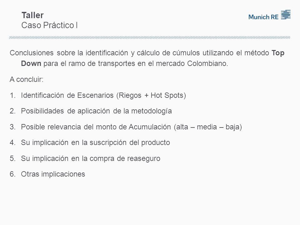 Taller Caso Práctico I Conclusiones sobre la identificación y cálculo de cúmulos utilizando el método Top Down para el ramo de transportes en el mercado Colombiano.