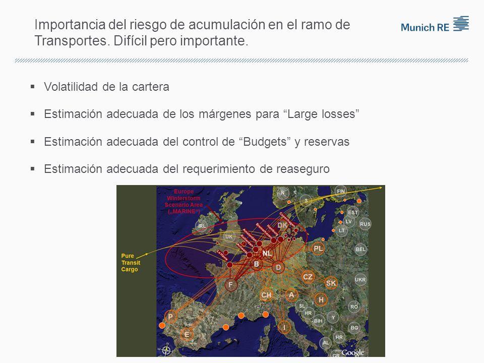 Importancia del riesgo de acumulación en el ramo de Transportes.