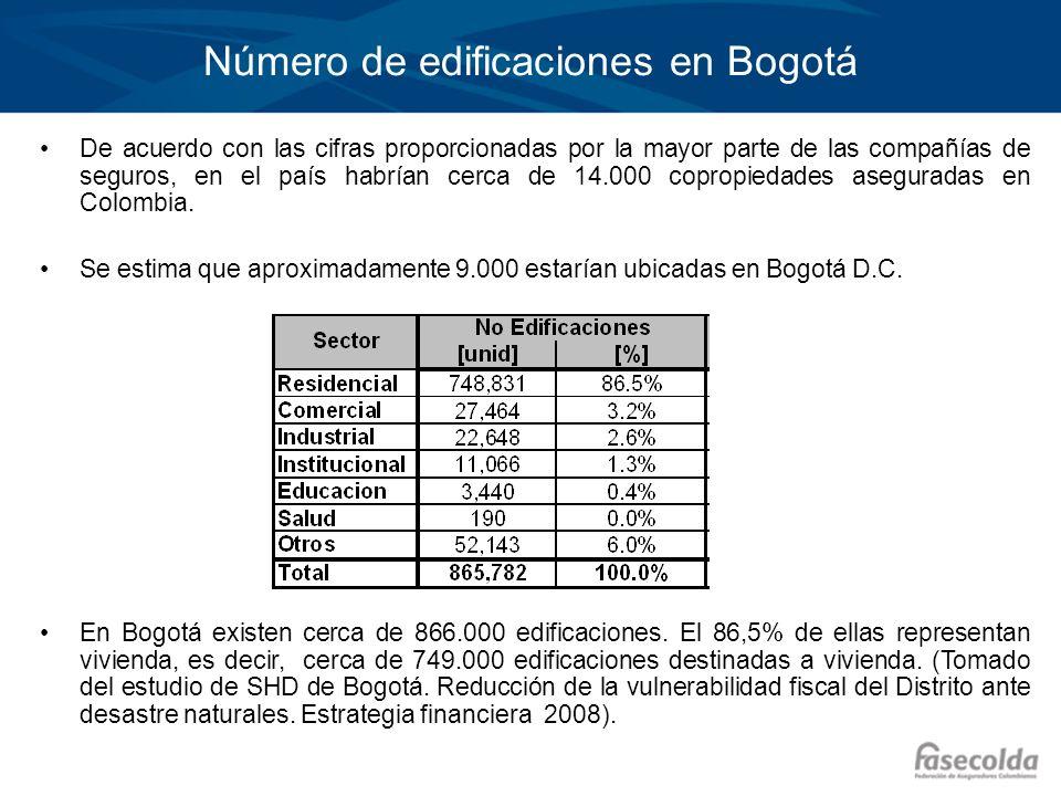 Número de edificaciones en Bogotá De acuerdo con las cifras proporcionadas por la mayor parte de las compañías de seguros, en el país habrían cerca de