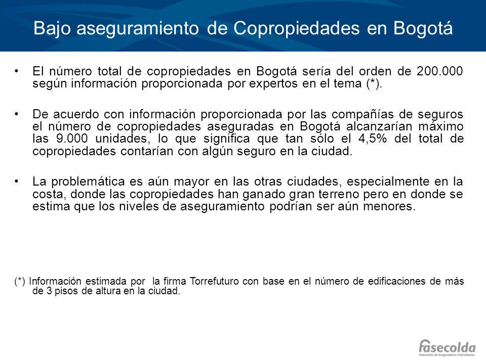 El número total de copropiedades en Bogotá sería del orden de 200.000 según información proporcionada por expertos en el tema (*). De acuerdo con info