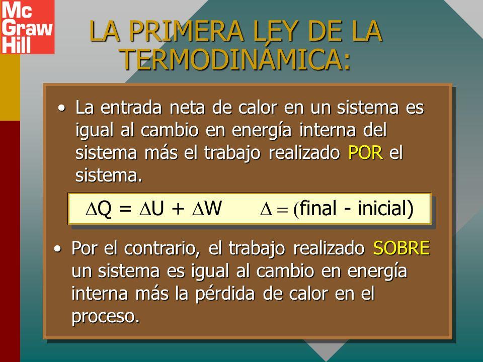 El proceso inverso Disminución de energía interna, U. Estado inicial: P 1 V 1 T 1 n 1 Estado final: P 2 V 2 T 2 n 2 Trabajo sobre el gas Pérdida de ca