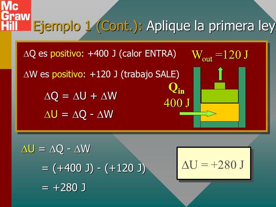 APLICACIÓN DE LA PRIMERA LEY DE LA TERMODINÁMICA Ejemplo 1:En la figura, el gas absorbe 400 J de calor y al mismo tiempo realiza 120 J de trabajo sobr