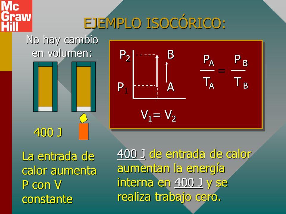 Q = U + W de modo que Q = U Q = U + W de modo que Q = U PROCESO ISOCÓRICO: VOLUMEN CONSTANTE, V = 0, W = 0 0 + U - U Q IN Q OUT ENTRADA DE CALOR = AUM