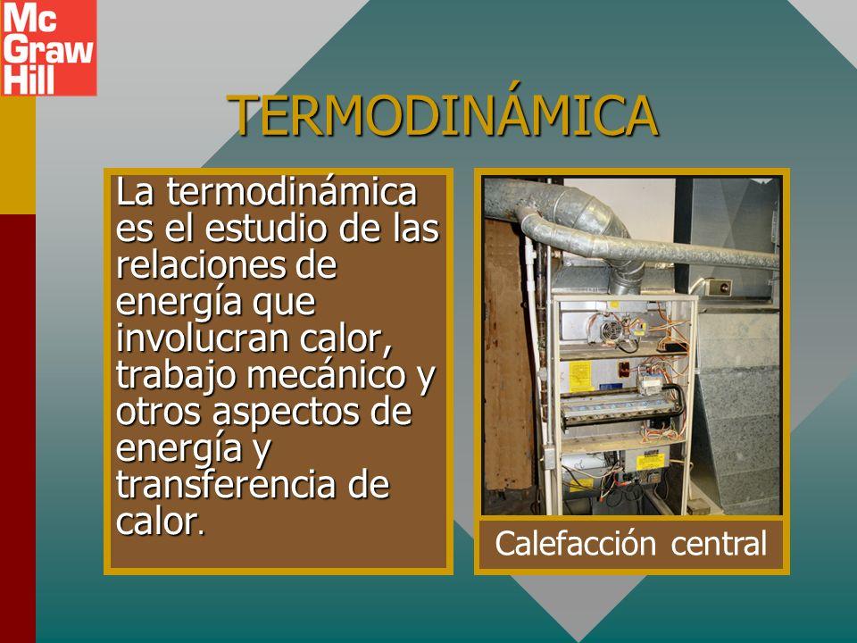 Capítulo 20 - Termodinámica Presentación PowerPoint de Paul E. Tippens, Profesor de Física Southern Polytechnic State University © 2007