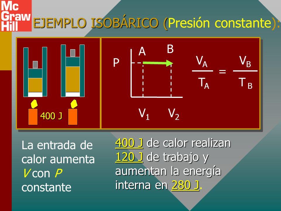 Q = U + W pero W = P V Q = U + W pero W = P V PROCESO ISOBÁRICO: PRESIÓN CONSTANTE, P = 0 + U - U Q IN Q OUT ENTRADA DE CALOR = W out + AUMENTO EN ENE