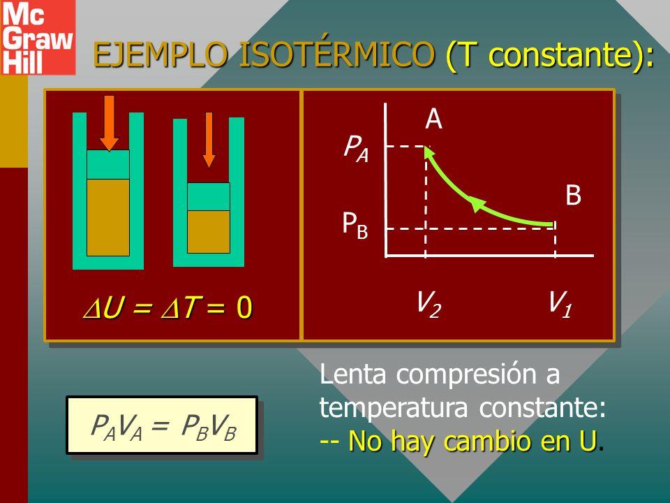 PROCESO ISOTÉRMICO: TEMPERATURA CONSTANTE, T = 0, U = 0 ENTRADA NETA DE CALOR = SALIDA DE TRABAJO Q = U + W y Q = W Q = U + W y Q = W U = 0 Q OUT Entr