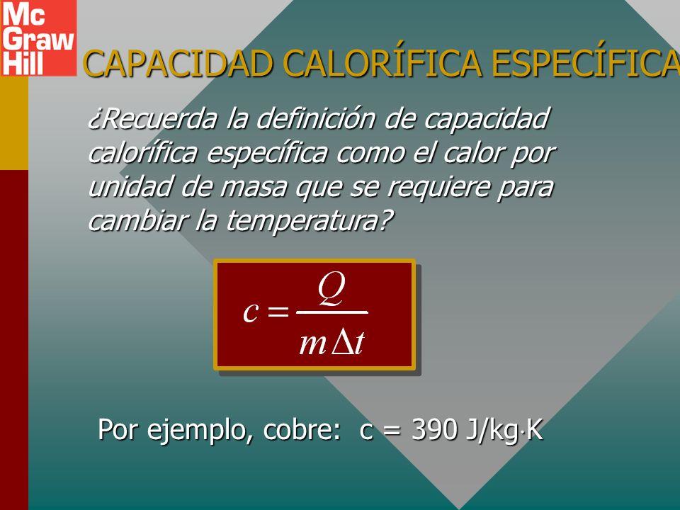 CAPACIDAD CALORÍFICA MOLAR TRATAMIENTO OPCIONAL La capacidad calorífica molar C se define como al calor por unidad de mol por grado Celsius. Compruebe