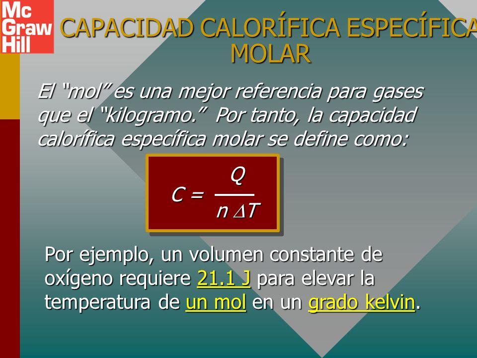 CAPACIDAD CALORÍFICA ESPECÍFICA ¿Recuerda la definición de capacidad calorífica específica como el calor por unidad de masa que se requiere para cambi