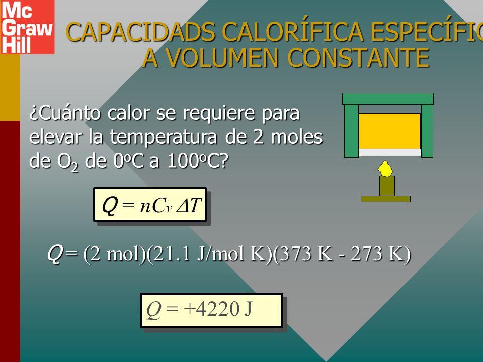 CAPACIDAD CALORÍFICA ESPECÍFICA MOLAR El mol es una mejor referencia para gases que el kilogramo. Por tanto, la capacidad calorífica específica molar