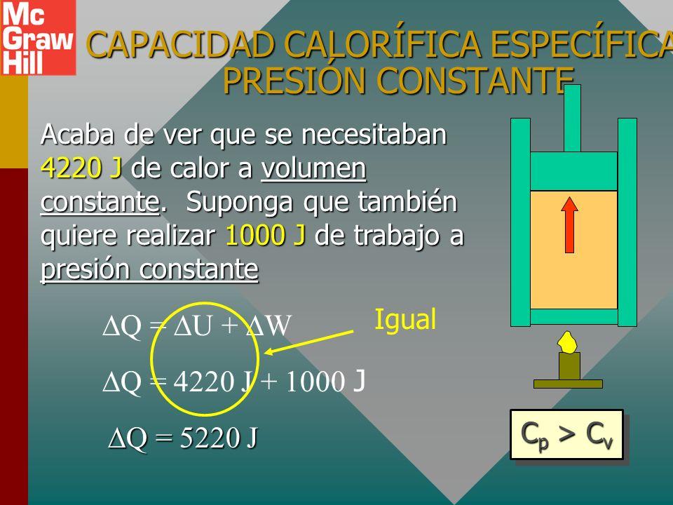 CAPACIDAD CALORÍFICA ESPECÍFICA A VOLUMEN CONSTANTE (Cont.) Puesto que el volumen no cambia, no se realiza trabajo. Todos los 4220 J van a aumentar la