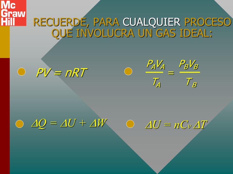 CAPACIDAD CALORÍFICA (Cont.) C p > C v Para presión constante Q = U + W Q = U + W nC p T = nC v T + P V U = nC v T El calor para elevar la temperatura