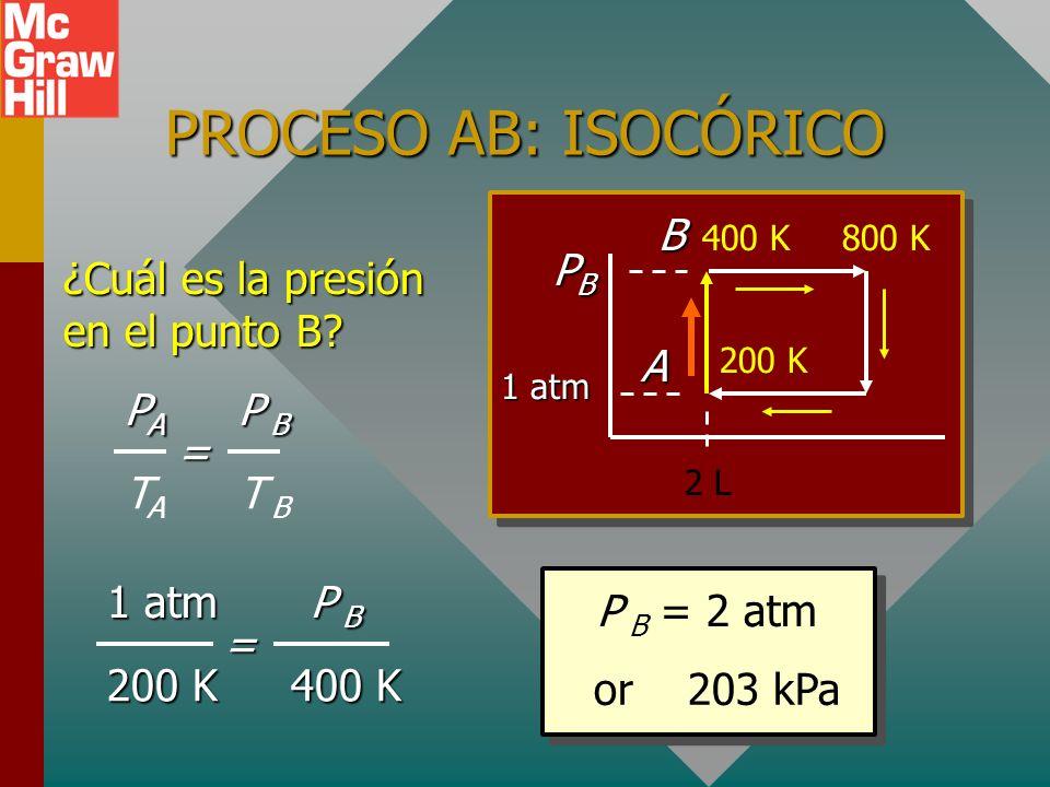 DIAGRAMA PV PARA PROBLEMA B A PBPBPBPB 2 L 1 atm 200 K 400 K800 K ¿Cuántas moles de O 2 hay presentes? Considere el punto A: PV = nRT