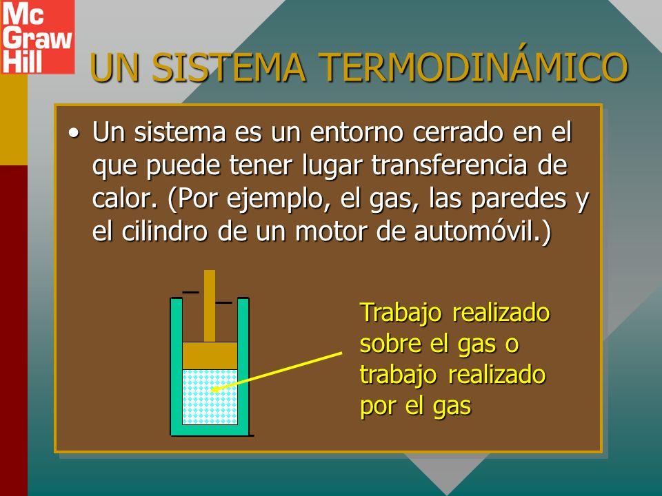 Objetivos: Después de terminar esta unida, deberá: Establecer y aplicar la y de laEstablecer y aplicar la primera y segunda leyes de la termodinámica.