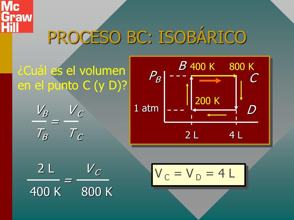 PROCESO AB: Q = U + W Analice la primera ley para el proceso ISOCÓRICO AB. W = 0 W = 0 Q = U = nC v T Q = U = nC v T U = (0.122 mol)(21.1 J/mol K)(400
