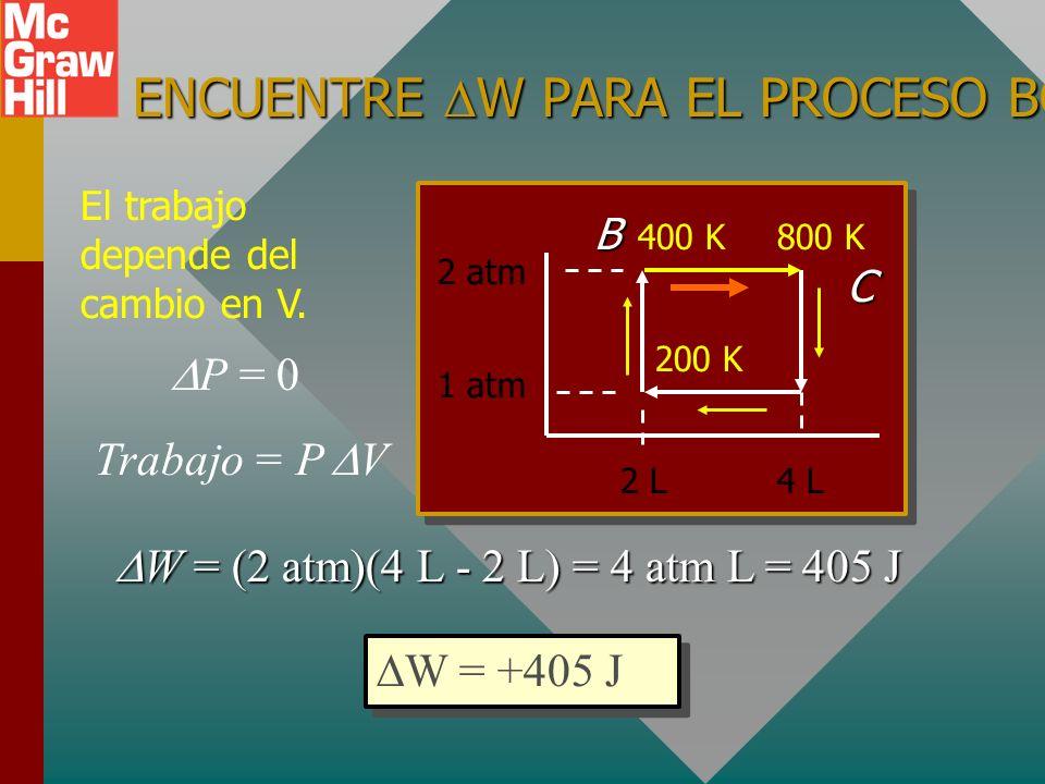 ENCUENTRE U PARA EL PROCESO BC. El proceso BC es ISOBÁRICO. P = 0 P = 0 U = nC v T U = nC v T U= (0.122 mol)(21.1 J/mol K)(800 K - 400 K) U = (0.122 m