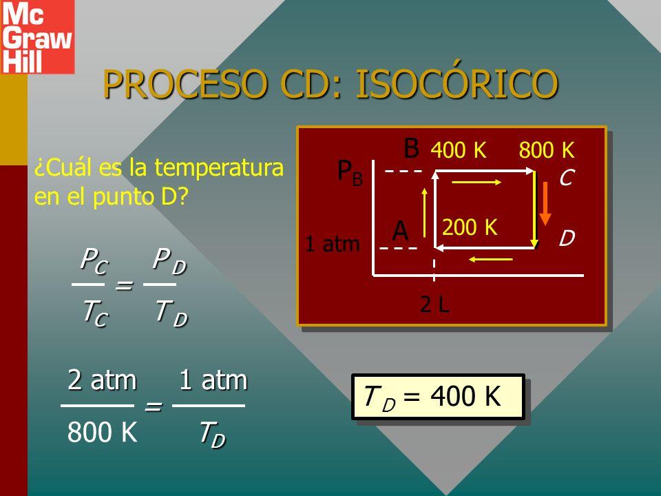 ENCUENTRE Q PARA EL PROCESO BC. Analice la primera ley para BC. Q = U + W Q = U + W Q = +1028 J + 405 J Q = +1028 J + 405 J Q = +1433 J Q = +1433 J Q