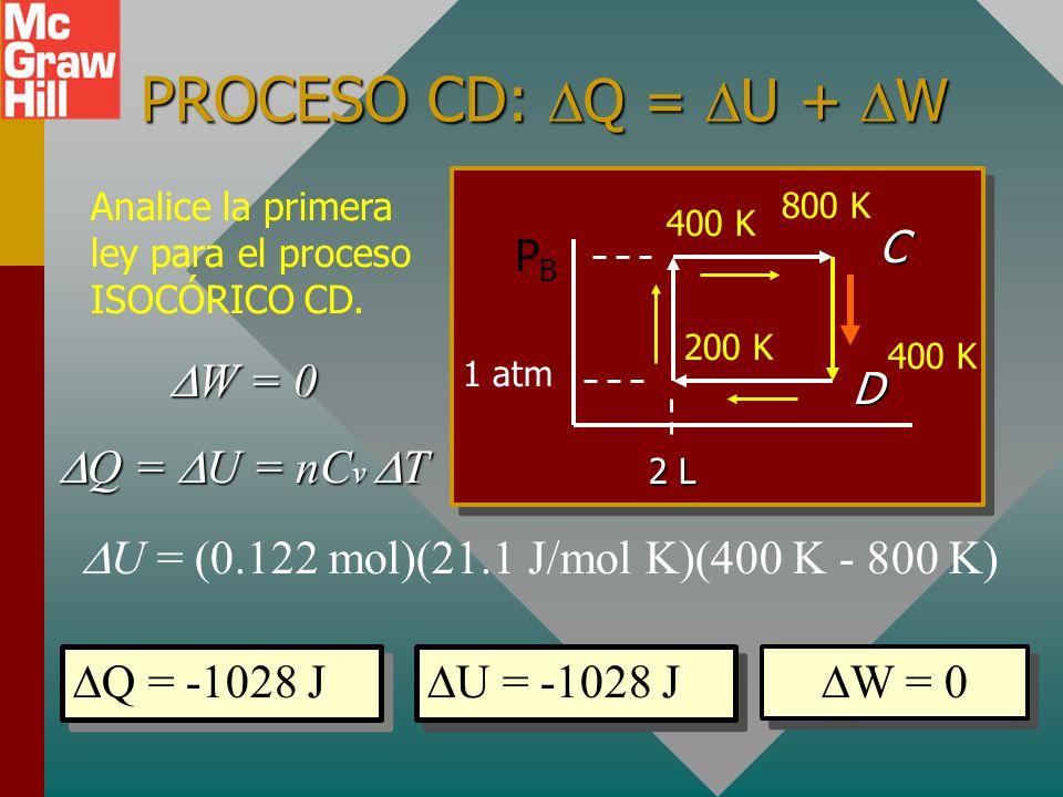 PROCESO CD: ISOCÓRICO ¿Cuál es la temperatura en el punto D? P C P D T C T D = 2 atm 1 atm T D 800 K T D = T D = 400 K B A PBPB 2 L 1 atm 200 K 400 K8