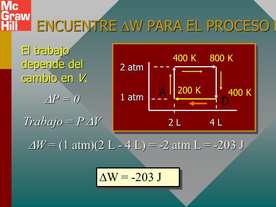 ENCUENTRE U PARA EL PROCESO DA El proceso DA es ISOBÁRICO. P = 0 P = 0 U = nC v T U = nC v T U = (0.122 mol)(21.1 J/mol K)(400 K - 200 K) U = (0.122 m