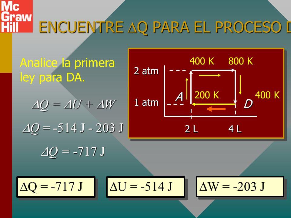 ENCUENTRE W PARA EL PROCESO DA El trabajo depende del cambio en V El trabajo depende del cambio en V. P = 0 P = 0 Trabajo = P V W= (1 atm)(2 L - 4 L)