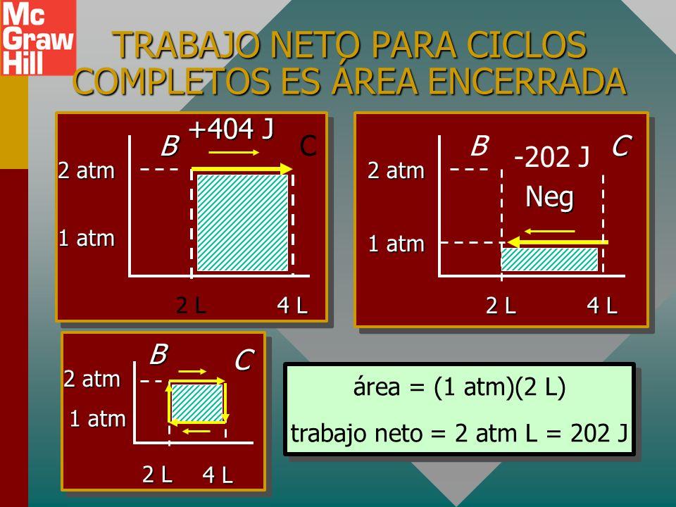 RESUMEN DEL PROBLEMA Q = U + W Q = U + W Para todos los procesos: