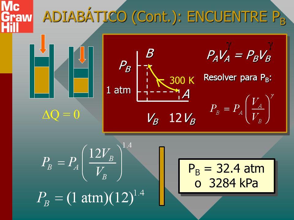 EJEMPLO ADIABÁTICO: Q = 0 A B PBPBPBPB V B V A PAPAPAPA P A V A P B V B T A T B = P A V A = P B V B Ejemplo 2: Un gas diatómico a 300 K y 1 atm se com