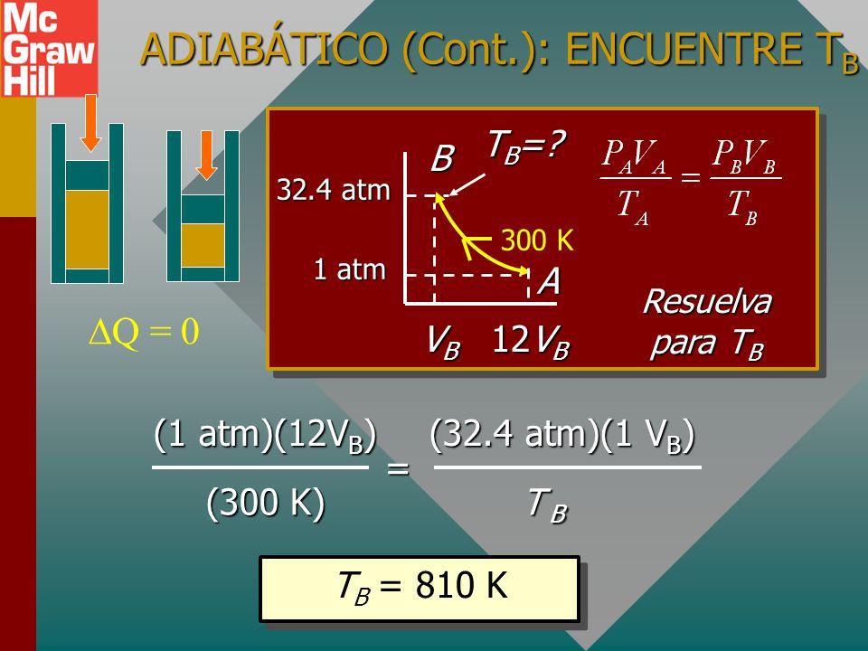 ADIABÁTICO (Cont.): ENCUENTRE P B Q = 0 P B = 32.4 atm o 3284 kPa P A V A = P B V B A B PBPBPBPB V B V B V B 12V B 1 atm 300 K Resolver para P B :