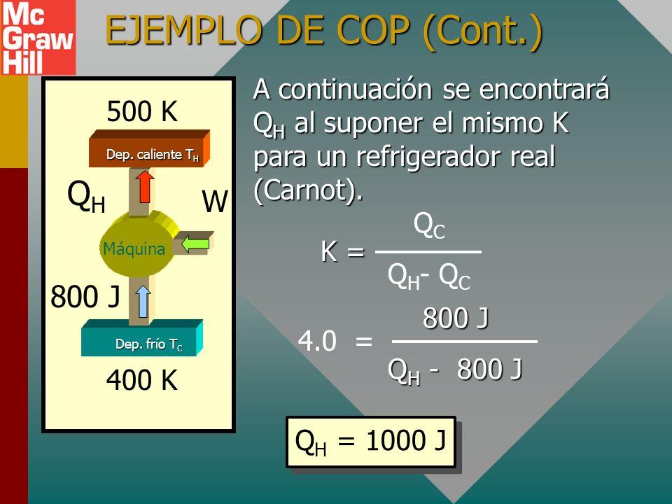 EJEMPLO DE COP Un refrigerador de Carnot opera entre 500 K y 400 K. Extrae 800 J de un depósito frío cada ciclo. ¿Cuáles son COP, W y Q H ? Dep. frío