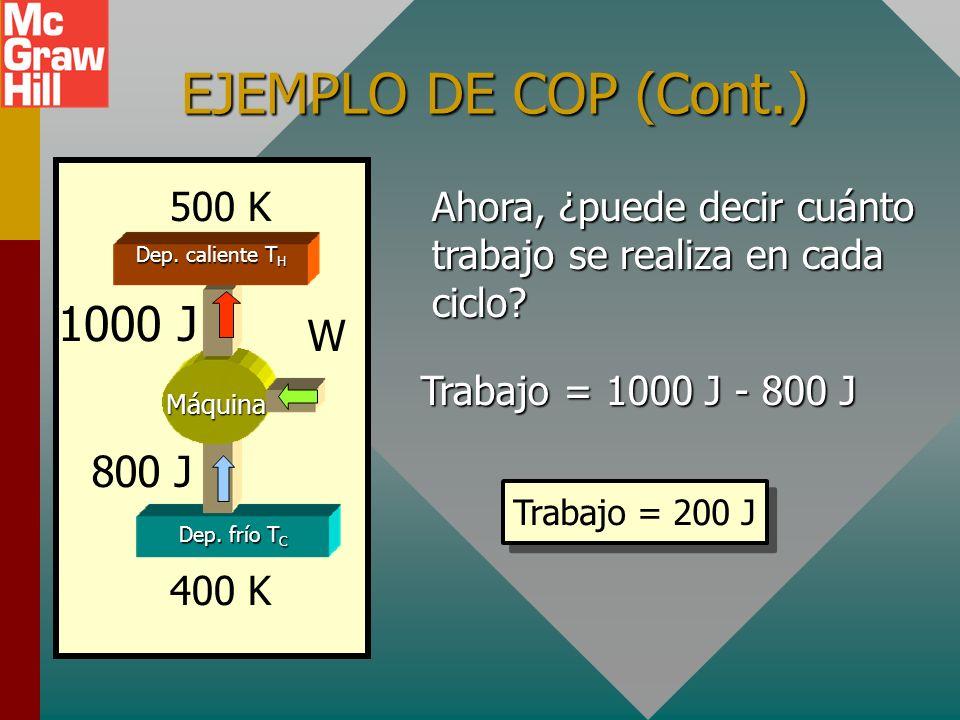 EJEMPLO DE COP (Cont.) A continuación se encontrará Q H al suponer el mismo K para un refrigerador real (Carnot). Dep. frío T C Máquina Dep. caliente