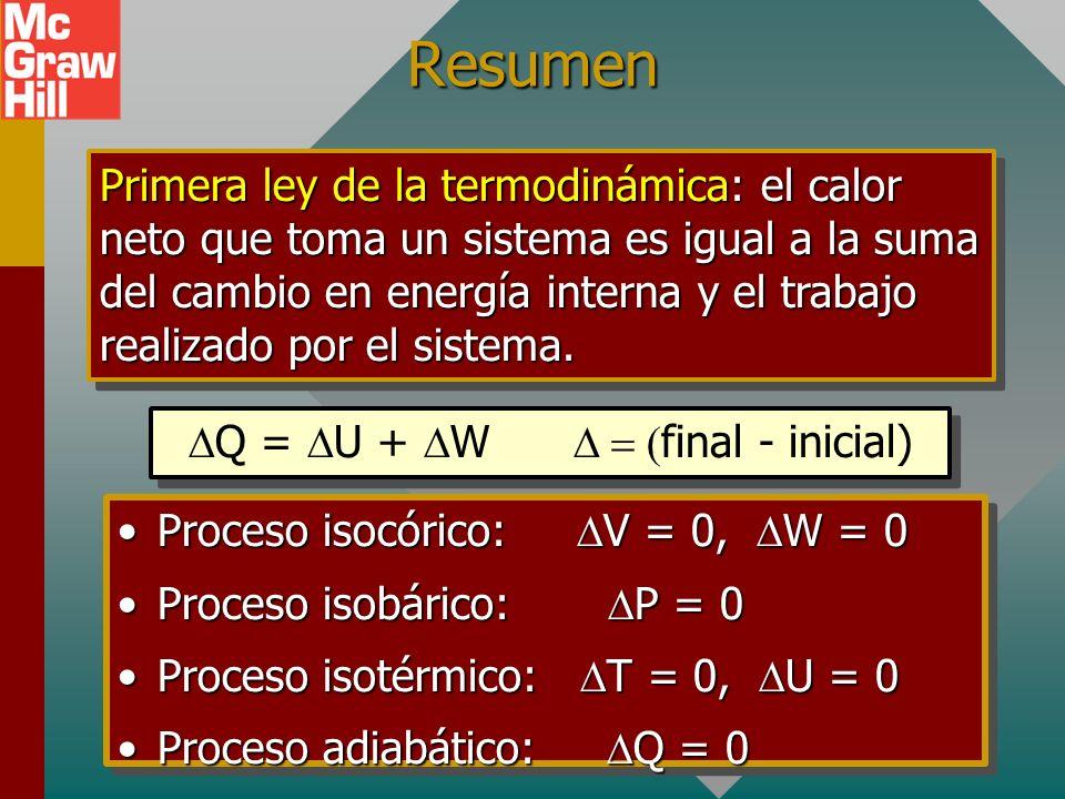 EJEMPLO DE COP (Cont.) Ahora, ¿puede decir cuánto trabajo se realiza en cada ciclo? Dep. frío T C Máquina Dep. caliente T H 800 J W 1000 J 500 K 400 K
