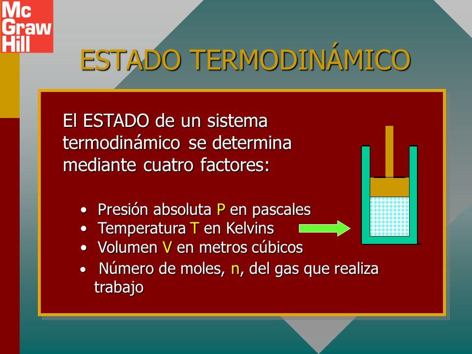 TRABAJO REALIZADO POR EL GAS EN EXPANSIÓN: W es positivo - U Disminuye Disminuye DOS FORMAS DE REDUCIR LA ENERGÍA INTERNA, U. CALOR SALE DEL SISTEMA Q