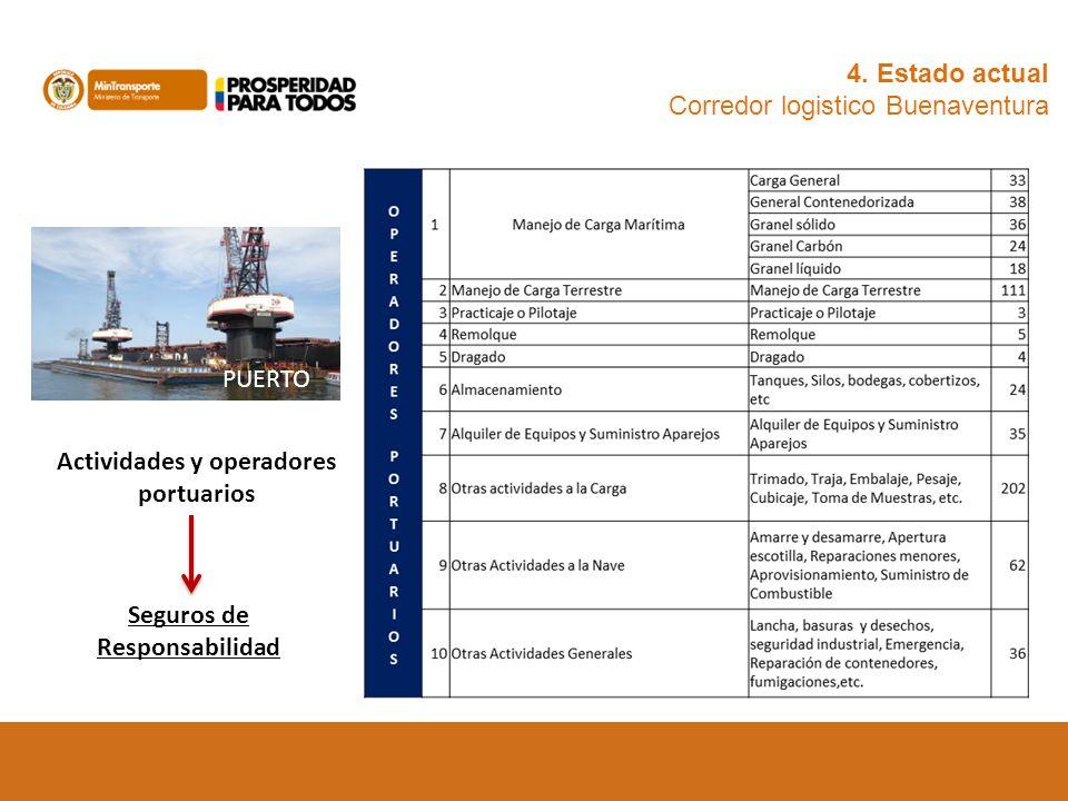 4. Estado actual Corredor logistico Buenaventura PUERTO Actividades y operadores portuarios Seguros de Responsabilidad