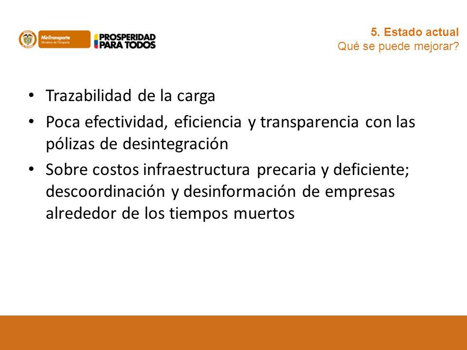 5. Estado actual Qué se puede mejorar? Trazabilidad de la carga Poca efectividad, eficiencia y transparencia con las pólizas de desintegración Sobre c