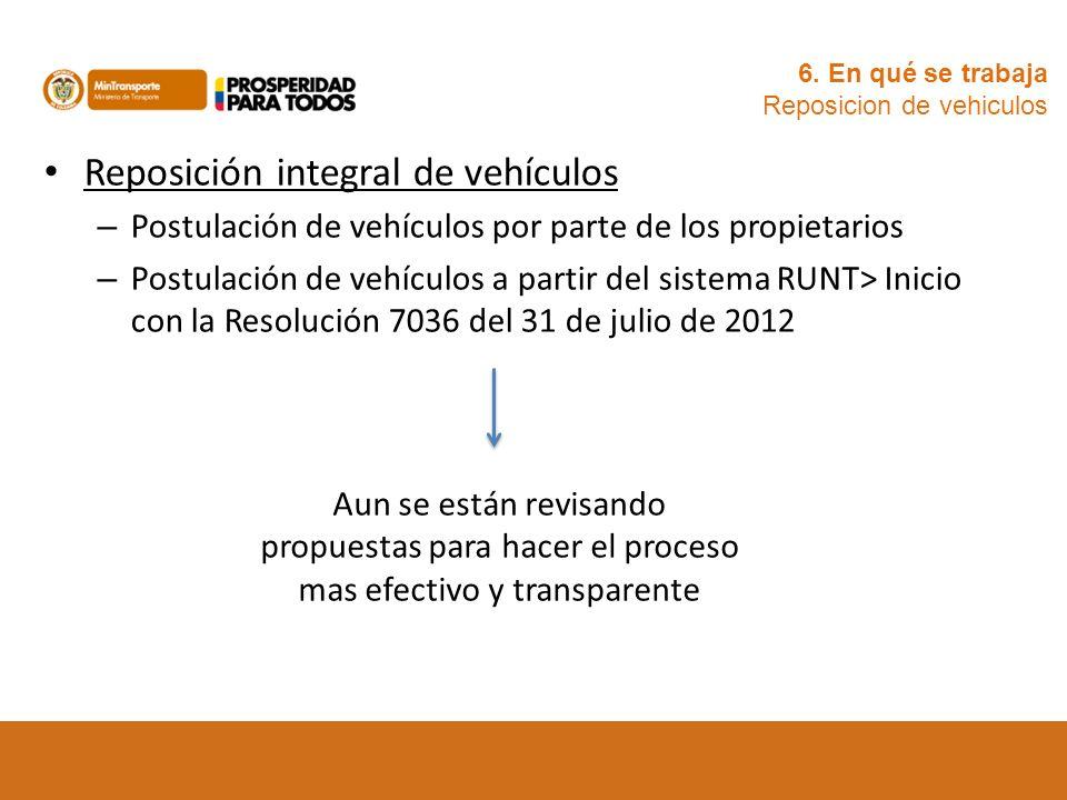 Reposición integral de vehículos – Postulación de vehículos por parte de los propietarios – Postulación de vehículos a partir del sistema RUNT> Inicio