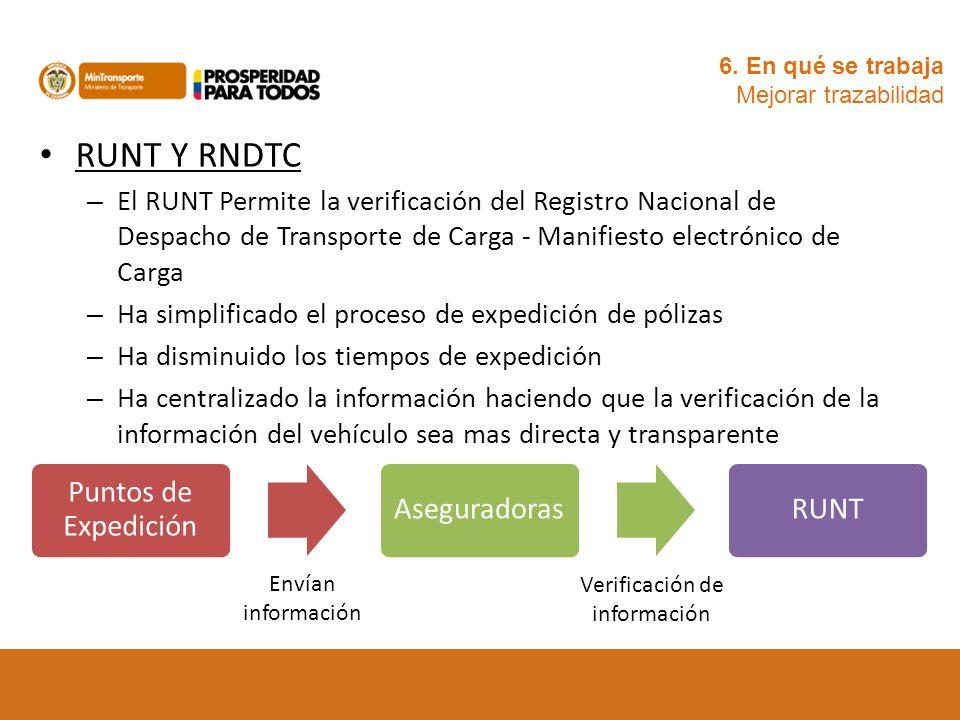 RUNT Y RNDTC – El RUNT Permite la verificación del Registro Nacional de Despacho de Transporte de Carga - Manifiesto electrónico de Carga – Ha simplif