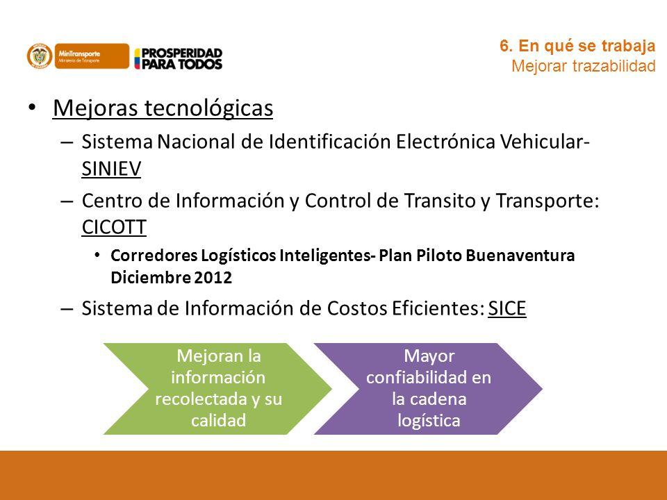 Mejoras tecnológicas – Sistema Nacional de Identificación Electrónica Vehicular- SINIEV – Centro de Información y Control de Transito y Transporte: CI