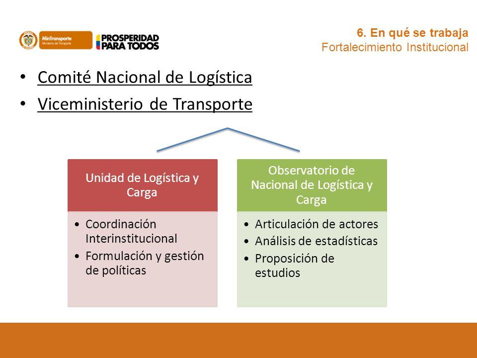 Comité Nacional de Logística Viceministerio de Transporte 6. En qué se trabaja Fortalecimiento Institucional Unidad de Logística y Carga Coordinación