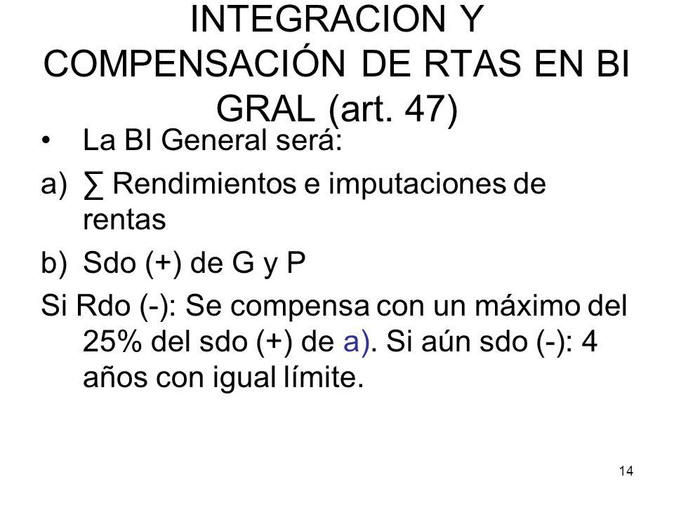 14 INTEGRACION Y COMPENSACIÓN DE RTAS EN BI GRAL (art. 47) La BI General será: a) Rendimientos e imputaciones de rentas b)Sdo (+) de G y P Si Rdo (-):