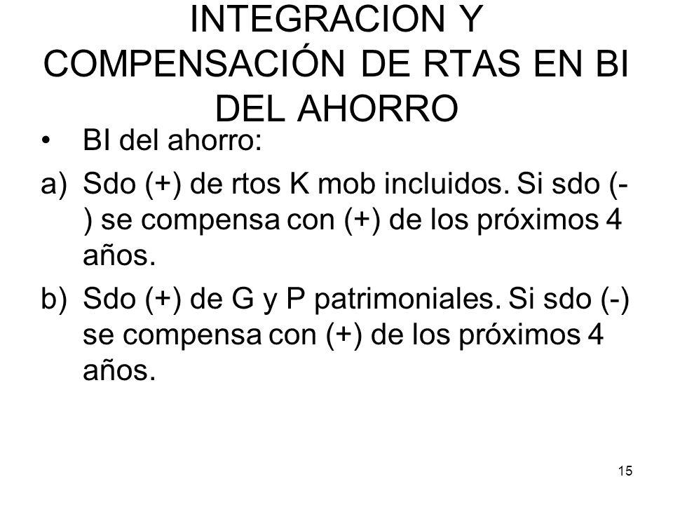 15 INTEGRACION Y COMPENSACIÓN DE RTAS EN BI DEL AHORRO BI del ahorro: a)Sdo (+) de rtos K mob incluidos. Si sdo (- ) se compensa con (+) de los próxim