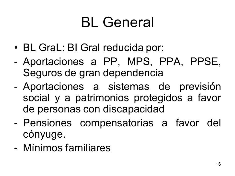 16 BL General BL GraL: BI Gral reducida por: -Aportaciones a PP, MPS, PPA, PPSE, Seguros de gran dependencia -Aportaciones a sistemas de previsión soc