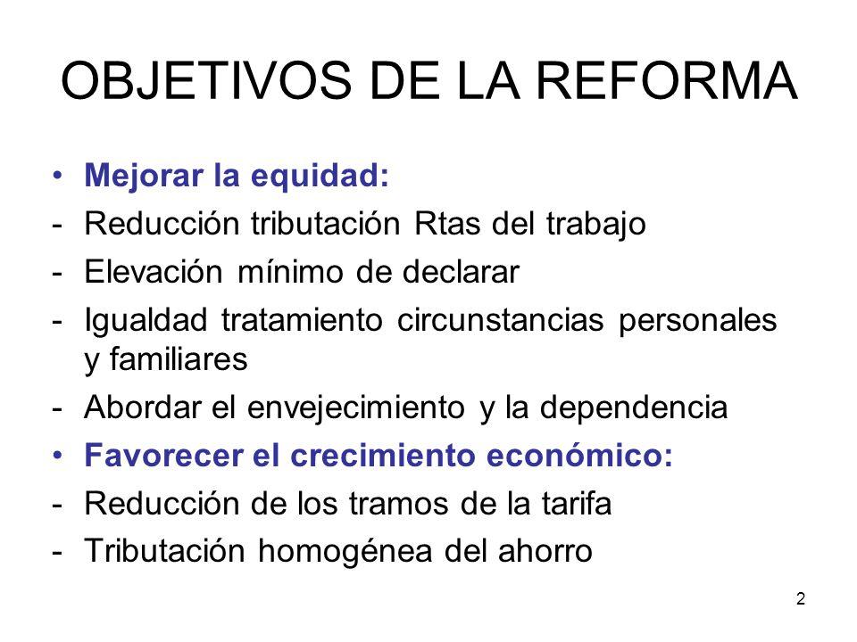 2 OBJETIVOS DE LA REFORMA Mejorar la equidad: -Reducción tributación Rtas del trabajo -Elevación mínimo de declarar -Igualdad tratamiento circunstanci