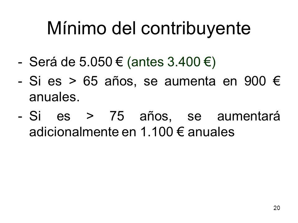 20 Mínimo del contribuyente -Será de 5.050 (antes 3.400 ) -Si es > 65 años, se aumenta en 900 anuales. -Si es > 75 años, se aumentará adicionalmente e