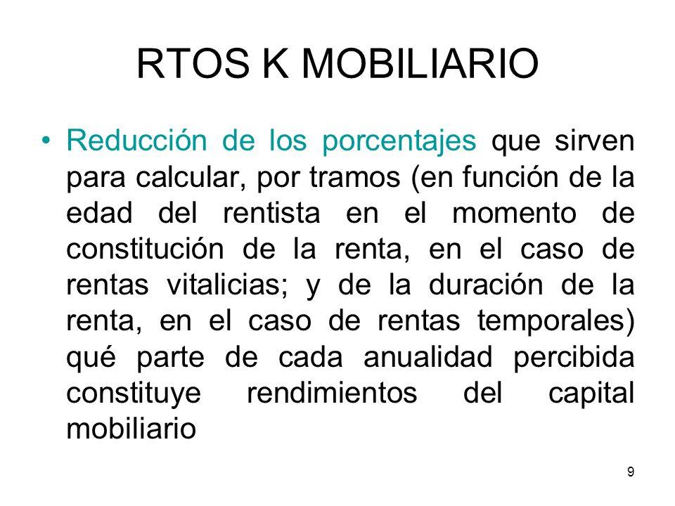 9 RTOS K MOBILIARIO Reducción de los porcentajes que sirven para calcular, por tramos (en función de la edad del rentista en el momento de constitució