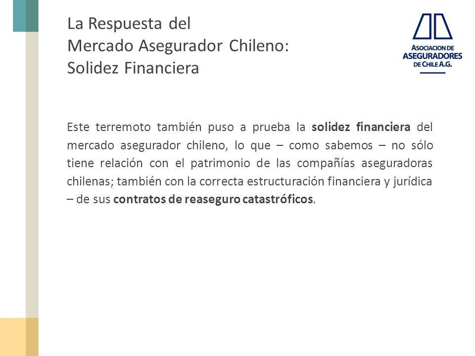 La Respuesta del Mercado Asegurador Chileno: Solidez Financiera Este terremoto también puso a prueba la solidez financiera del mercado asegurador chileno, lo que – como sabemos – no sólo tiene relación con el patrimonio de las compañías aseguradoras chilenas; también con la correcta estructuración financiera y jurídica – de sus contratos de reaseguro catastróficos.