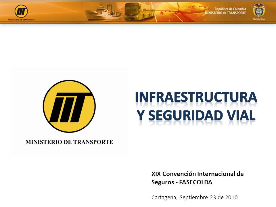 XIX Convención Internacional de Seguros - FASECOLDA Cartagena, Septiembre 23 de 2010
