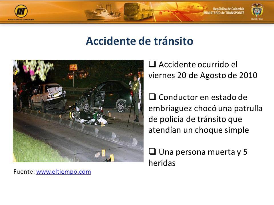 Fuente: www.eltiempo.comwww.eltiempo.com Accidente ocurrido el viernes 20 de Agosto de 2010 Conductor en estado de embriaguez chocó una patrulla de po