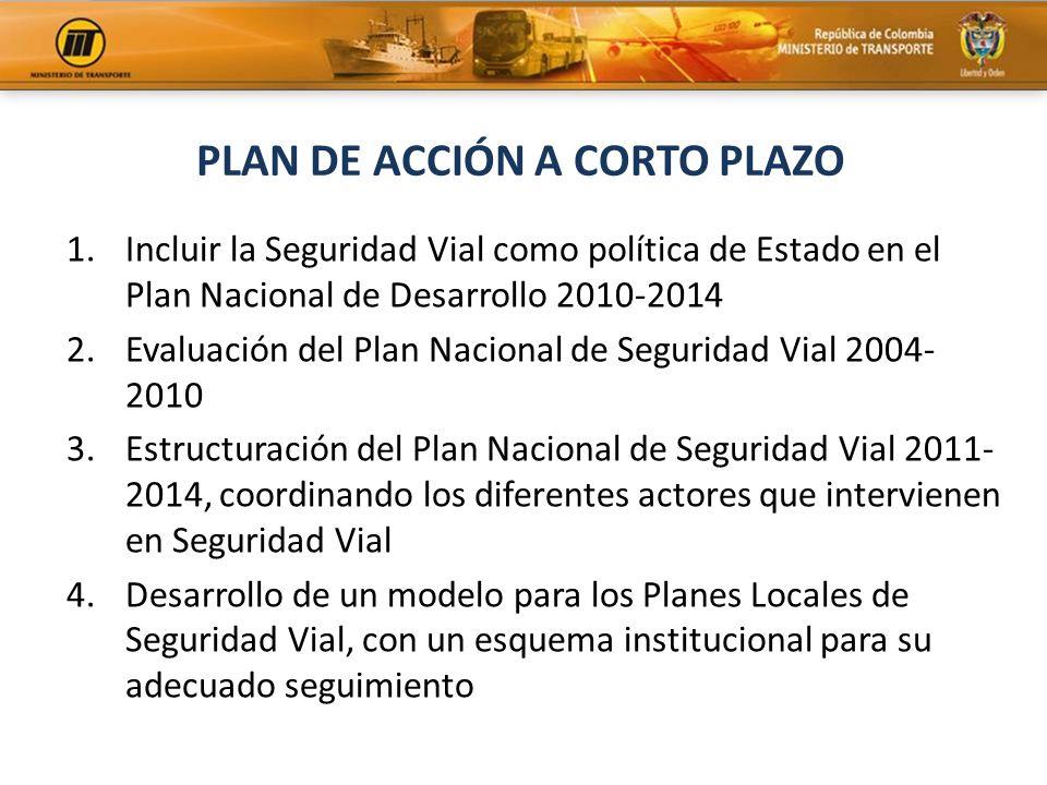 1.Incluir la Seguridad Vial como política de Estado en el Plan Nacional de Desarrollo 2010-2014 2.Evaluación del Plan Nacional de Seguridad Vial 2004-