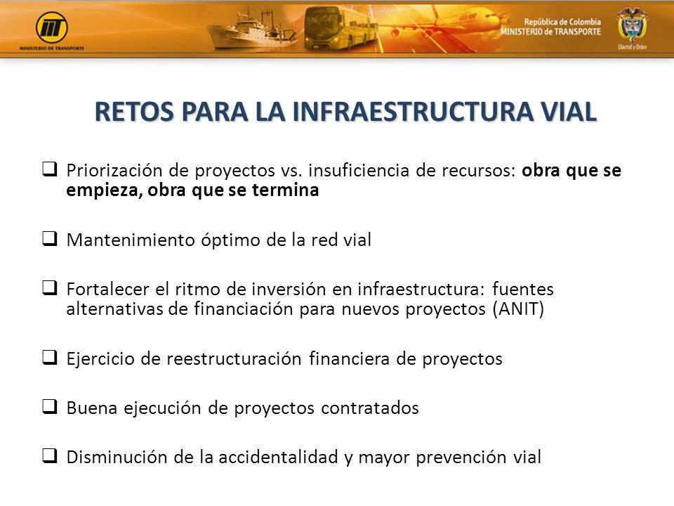 RETOS PARA LA INFRAESTRUCTURA VIAL Priorización de proyectos vs. insuficiencia de recursos: obra que se empieza, obra que se termina Mantenimiento ópt