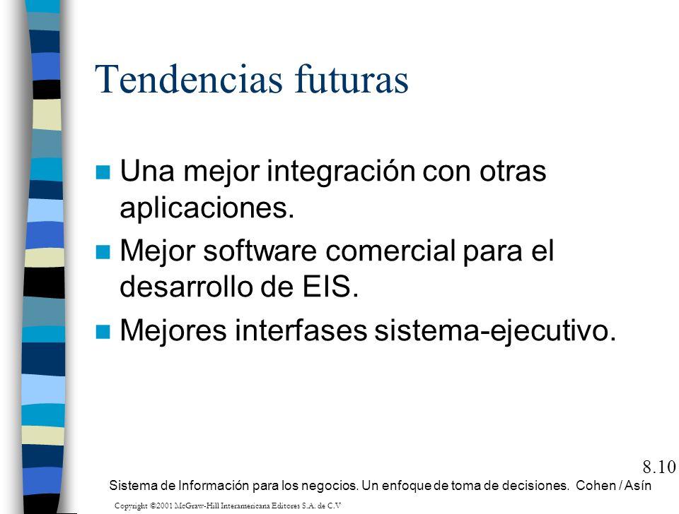 Tendencias futuras Una mejor integración con otras aplicaciones. Mejor software comercial para el desarrollo de EIS. Mejores interfases sistema-ejecut