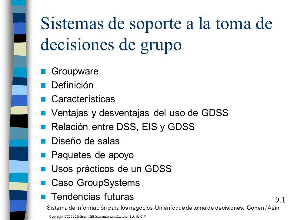Sistemas de soporte a la toma de decisiones de grupo Groupware Definición Características Ventajas y desventajas del uso de GDSS Relación entre DSS, E