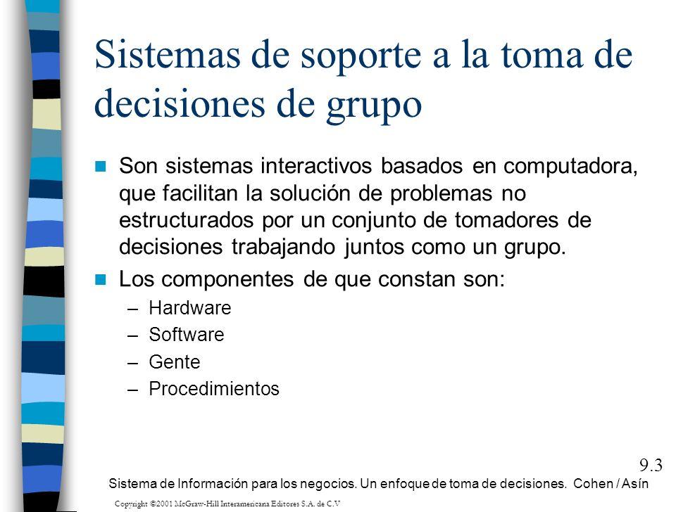 Sistemas de soporte a la toma de decisiones de grupo Son sistemas interactivos basados en computadora, que facilitan la solución de problemas no estru